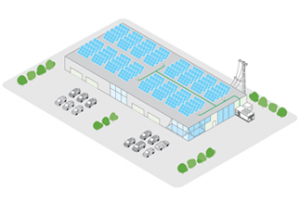 Commercial & Industrial Solar
